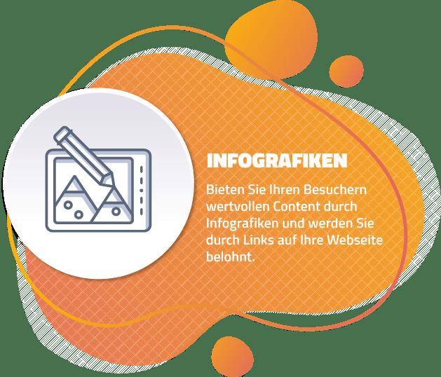 Hochwertige Infografiken Wien