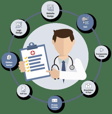 Unsere Leistungen umfassen Ärzte Homepages, Arzt Logos, SEO und Grafikdesign
