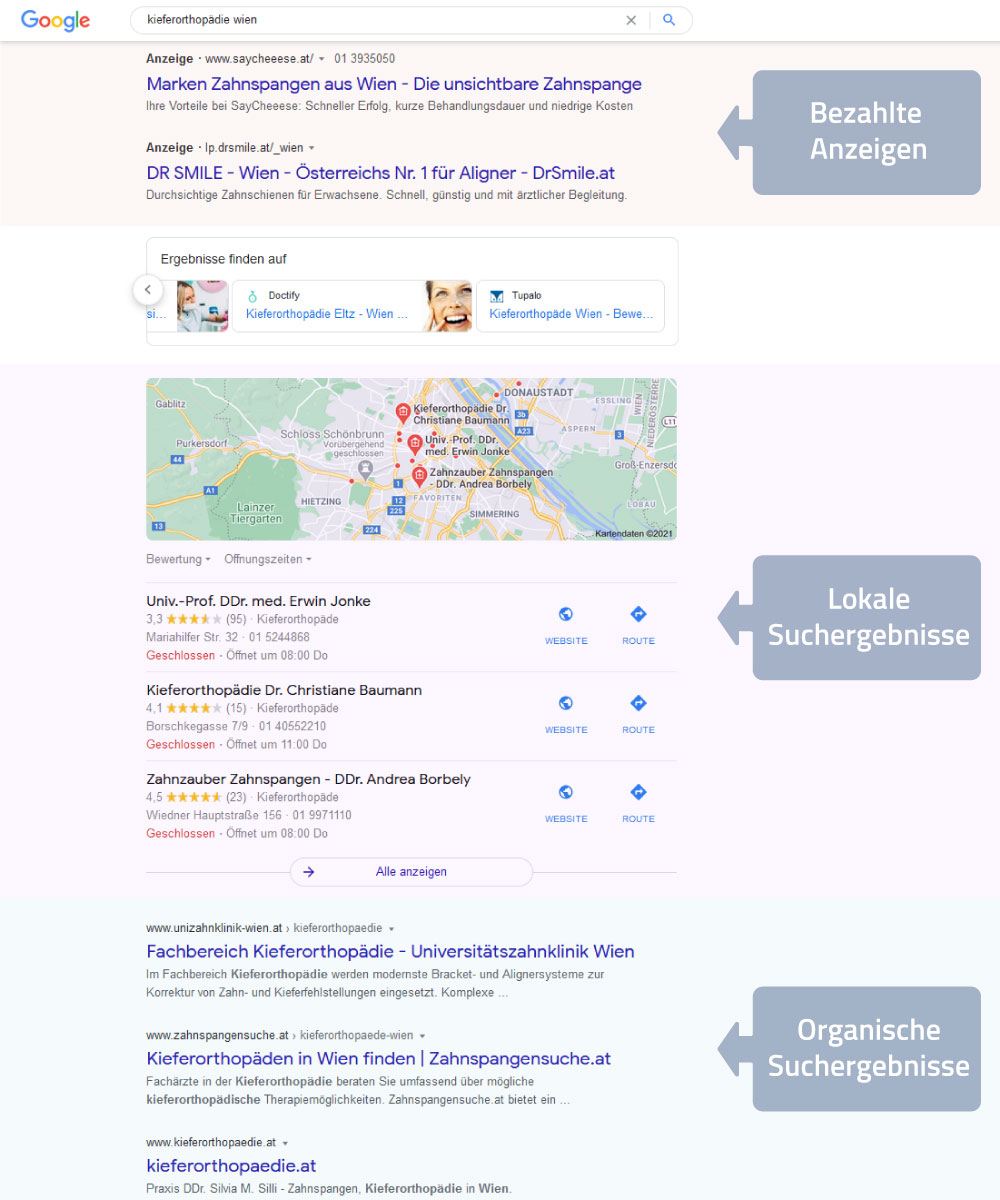 Google Optimierung für Ärzte Wien