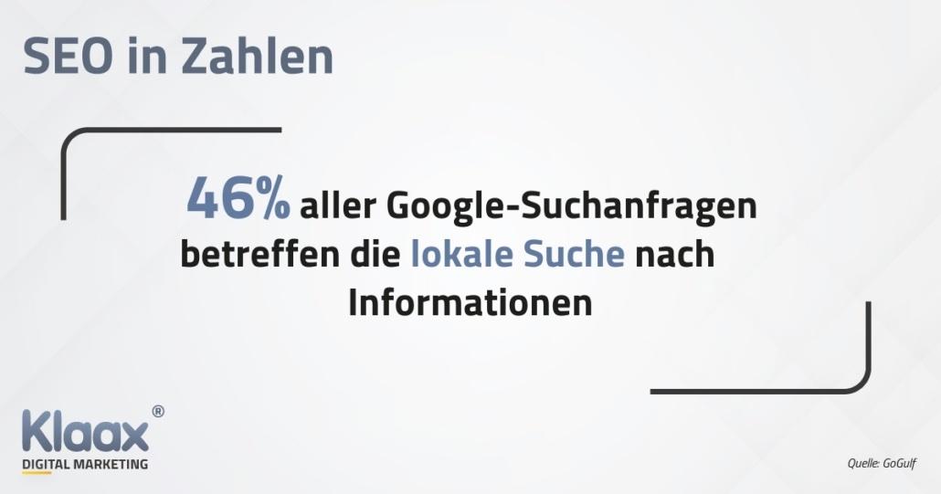 Lokale Google Suche - 46% der Suchanfragen sind lokal